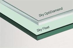 Panel szklany Float, Panel szklany OptiWhite, druk optiwhite, druk float